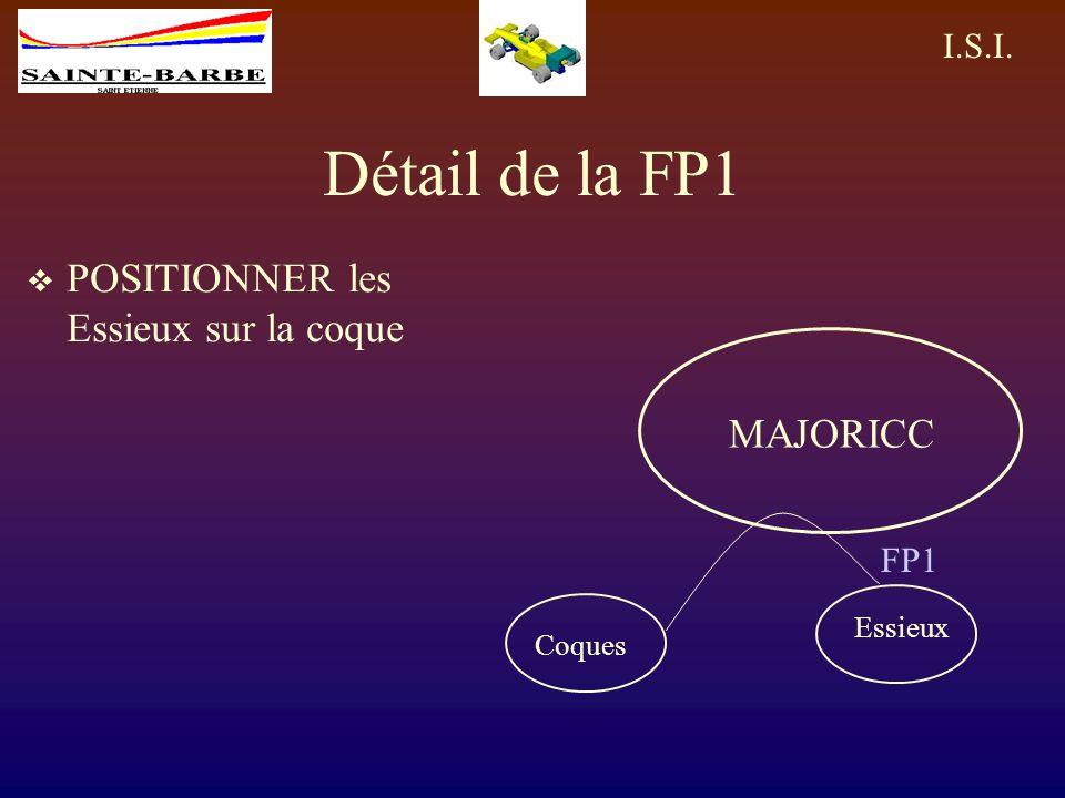 Détail de la FP1 POSITIONNER les Essieux sur la coque MAJORICC FP1