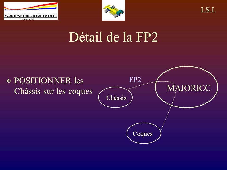 Détail de la FP2 POSITIONNER les Châssis sur les coques MAJORICC FP2