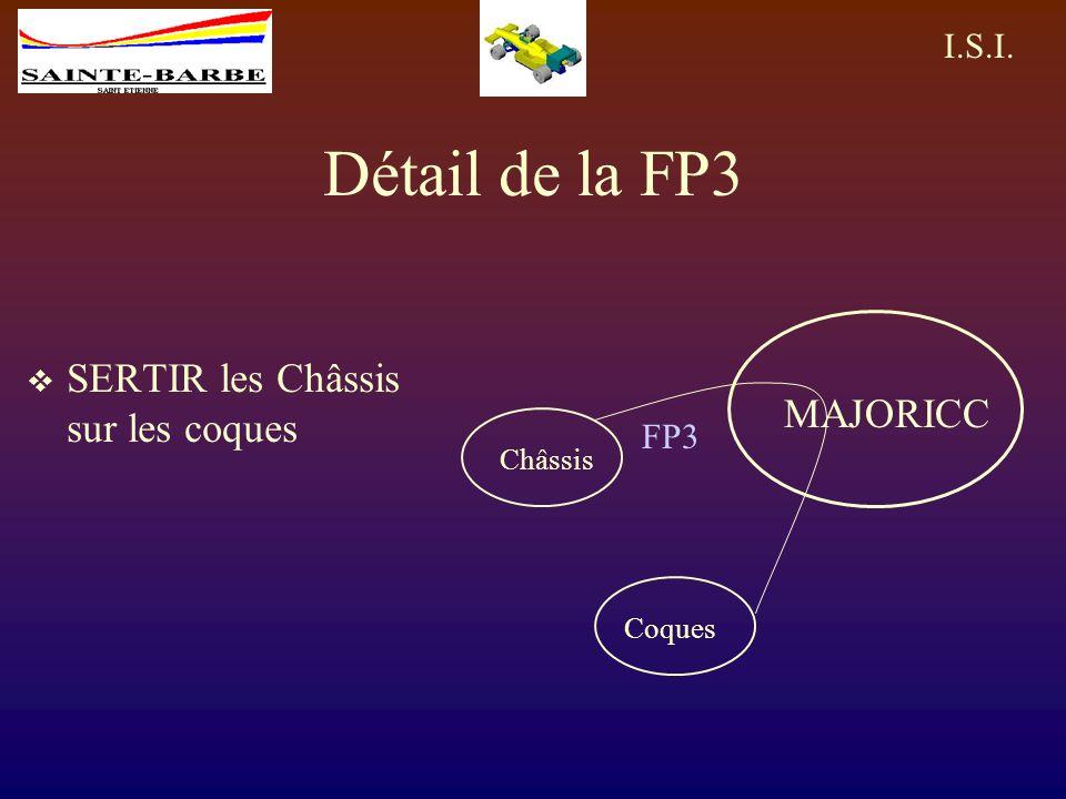 Détail de la FP3 SERTIR les Châssis sur les coques MAJORICC FP3