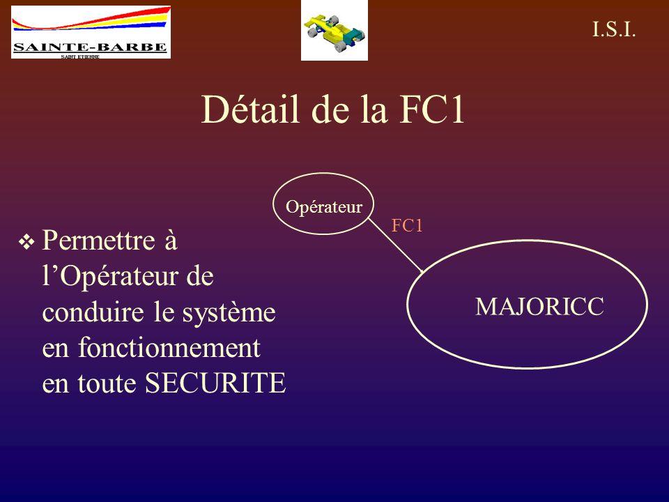 Détail de la FC1 Opérateur. FC1. Permettre à l'Opérateur de conduire le système en fonctionnement en toute SECURITE.