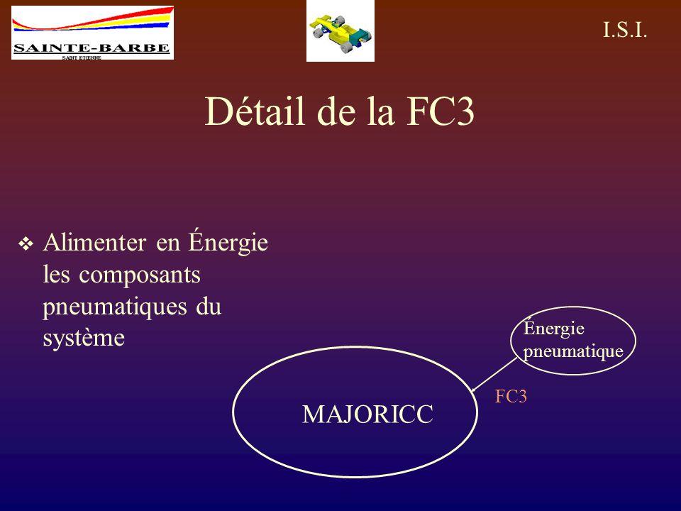 Détail de la FC3 Alimenter en Énergie les composants pneumatiques du système. Énergie pneumatique.