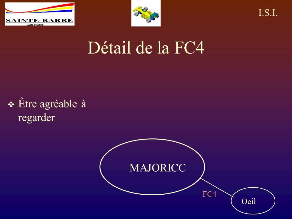 Détail de la FC4 Être agréable à regarder MAJORICC FC4 Oeil