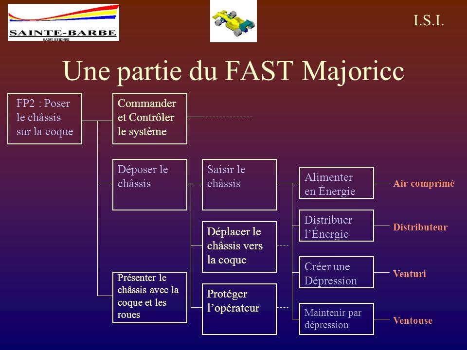 Une partie du FAST Majoricc