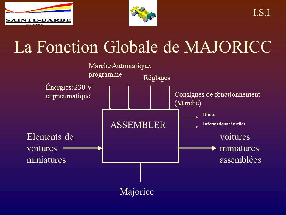 La Fonction Globale de MAJORICC