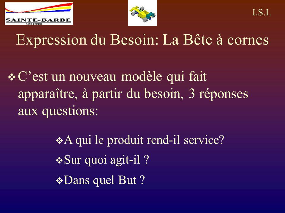 Expression du Besoin: La Bête à cornes