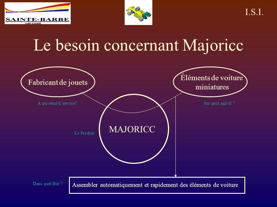 Le besoin concernant Majoricc