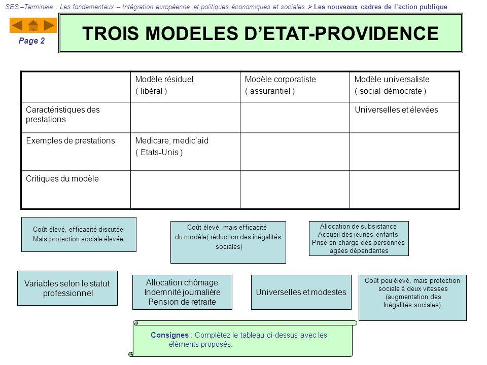 TROIS MODELES D'ETAT-PROVIDENCE