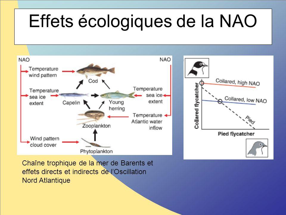Effets écologiques de la NAO