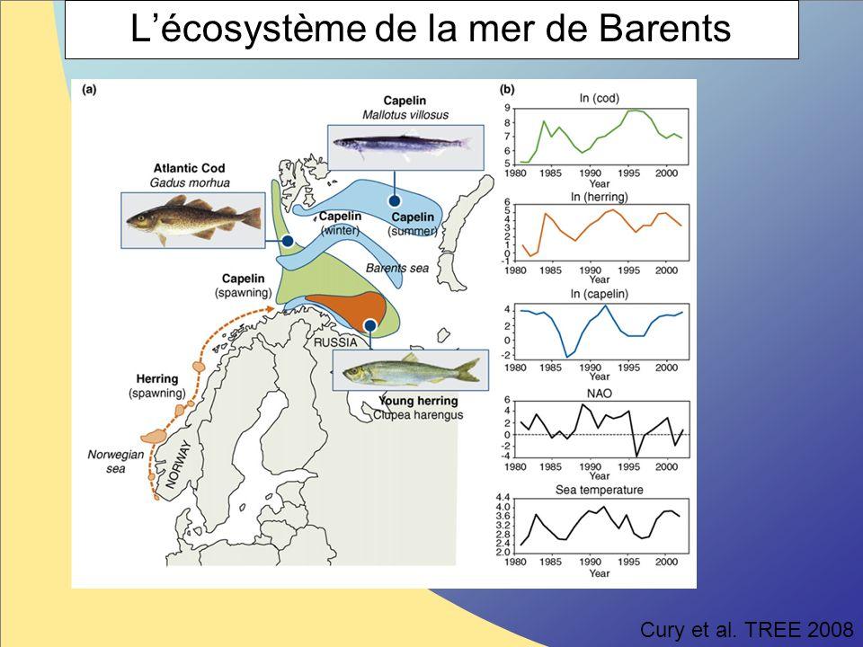 L'écosystème de la mer de Barents