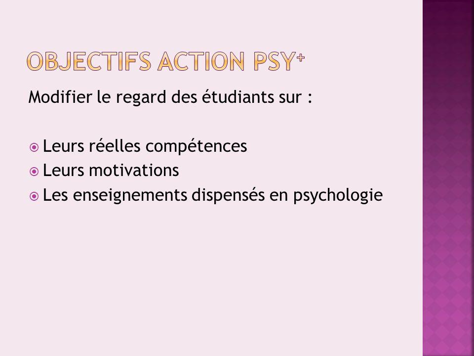 Objectifs Action PSY+ Modifier le regard des étudiants sur :