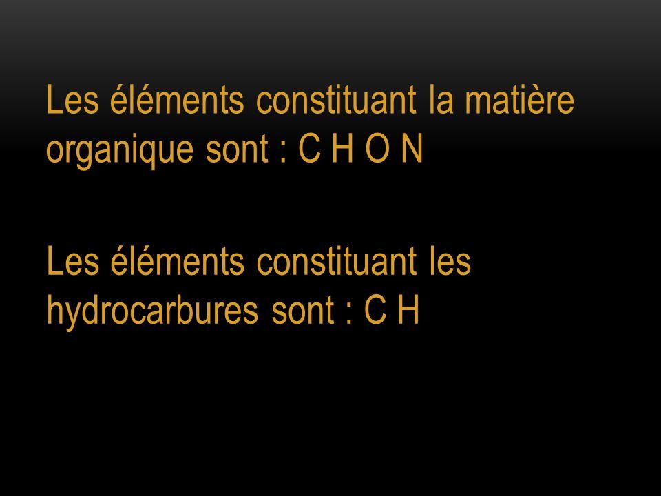 Les éléments constituant la matière organique sont : C H O N