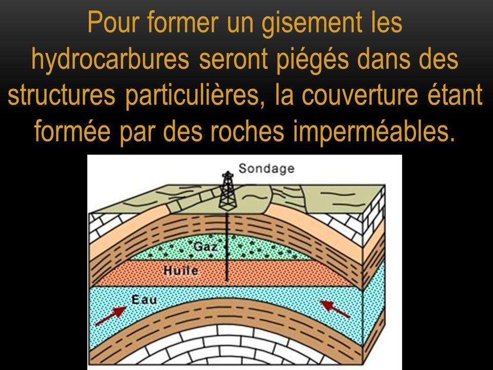 Pour former un gisement les hydrocarbures seront piégés dans des structures particulières, la couverture étant formée par des roches imperméables.