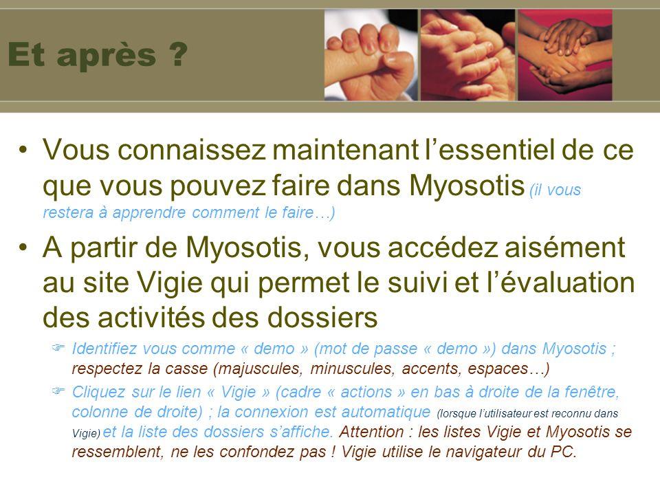 Et après Vous connaissez maintenant l'essentiel de ce que vous pouvez faire dans Myosotis (il vous restera à apprendre comment le faire…)