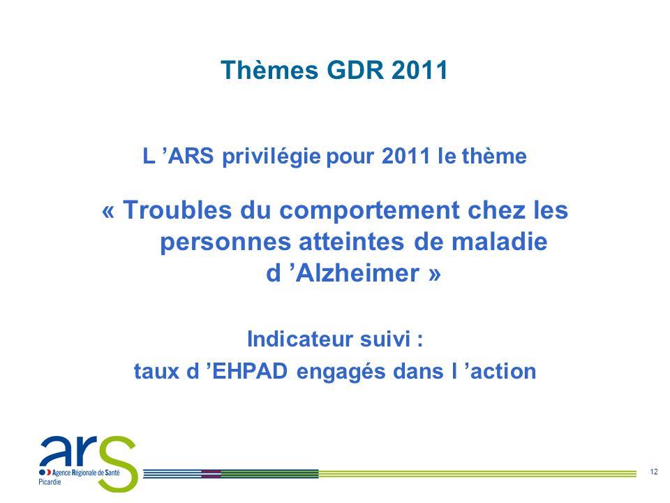 Thèmes GDR 2011 L 'ARS privilégie pour 2011 le thème. « Troubles du comportement chez les personnes atteintes de maladie d 'Alzheimer »