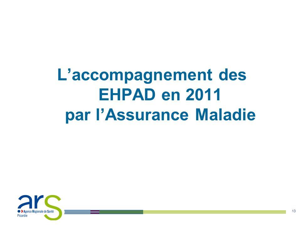 L'accompagnement des EHPAD en 2011 par l'Assurance Maladie