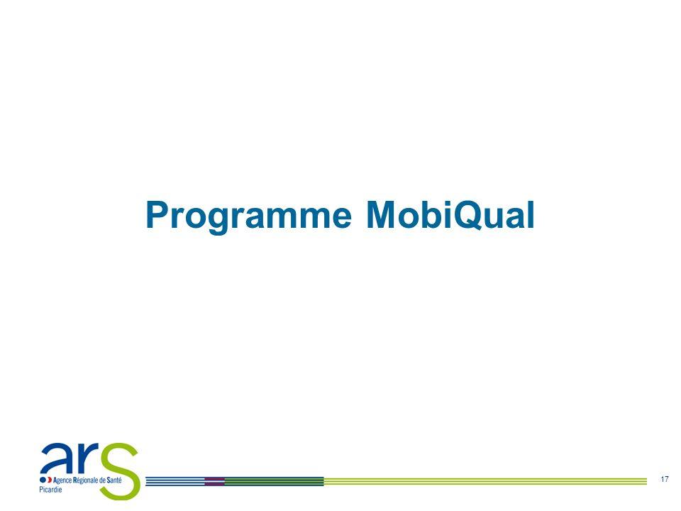 Programme MobiQual