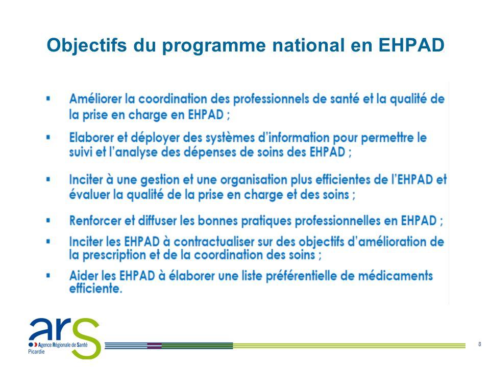 Objectifs du programme national en EHPAD