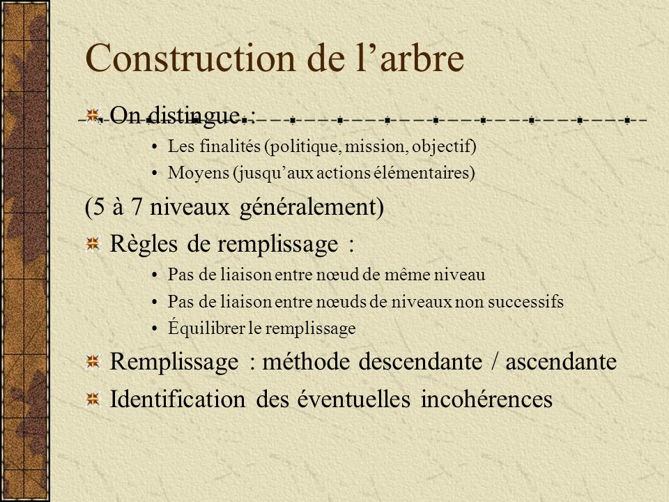 Construction de l'arbre