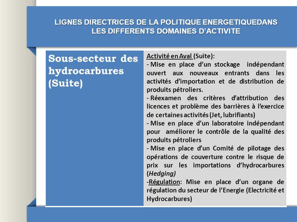 Sous-secteur des hydrocarbures (Suite)