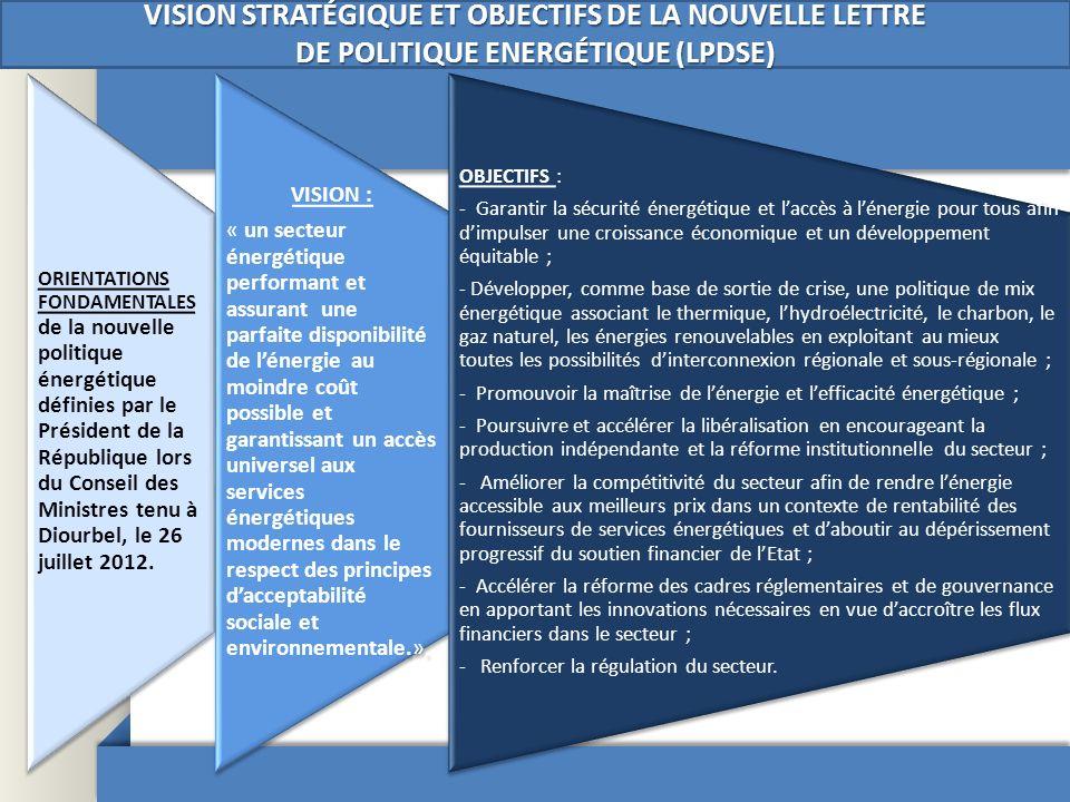 VISION STRATÉGIQUE ET OBJECTIFS DE LA NOUVELLE LETTRE DE POLITIQUE ENERGÉTIQUE (LPDSE)