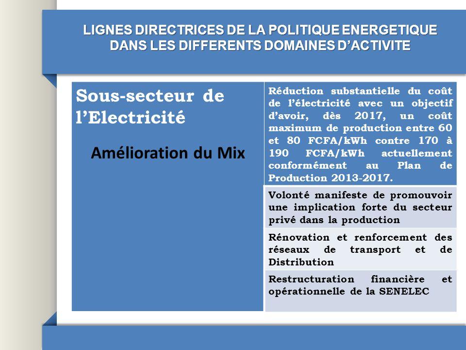 Sous-secteur de l'Electricité