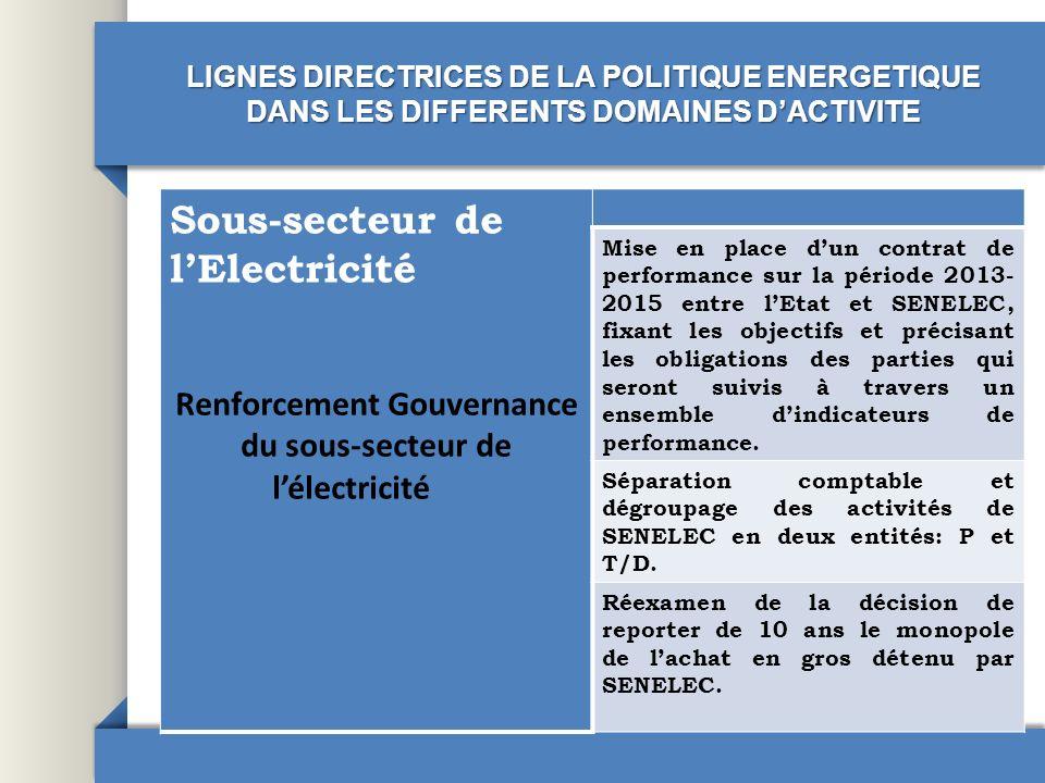 Renforcement Gouvernance du sous-secteur de l'électricité