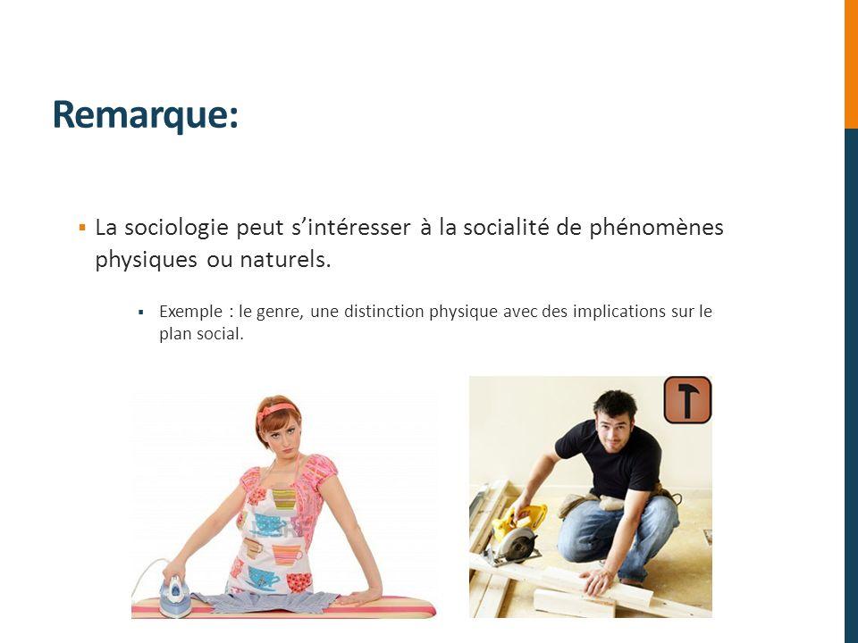 Remarque: La sociologie peut s'intéresser à la socialité de phénomènes physiques ou naturels.