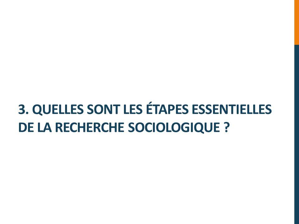 3. Quelles sont les étapes essentielles de la recherche sociologique