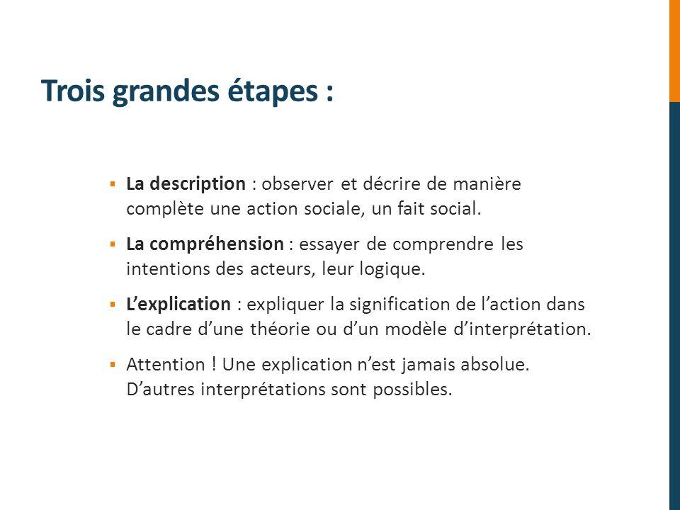 Trois grandes étapes : La description : observer et décrire de manière complète une action sociale, un fait social.