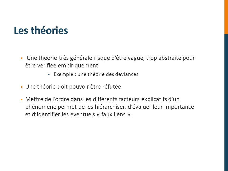 Les théories Une théorie très générale risque d'être vague, trop abstraite pour être vérifiée empiriquement.