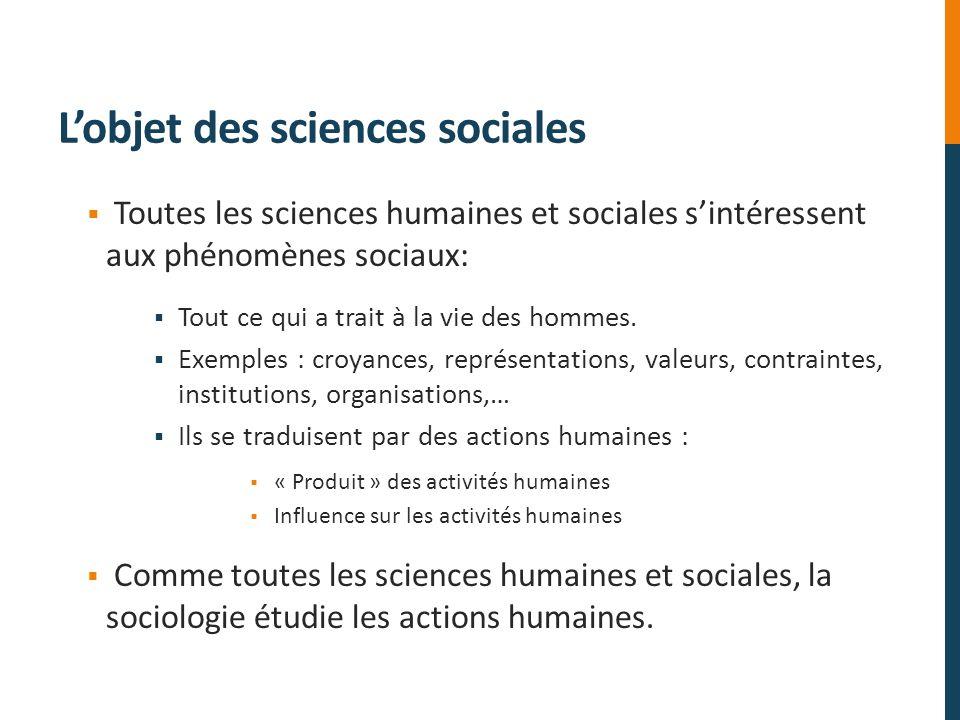 L'objet des sciences sociales