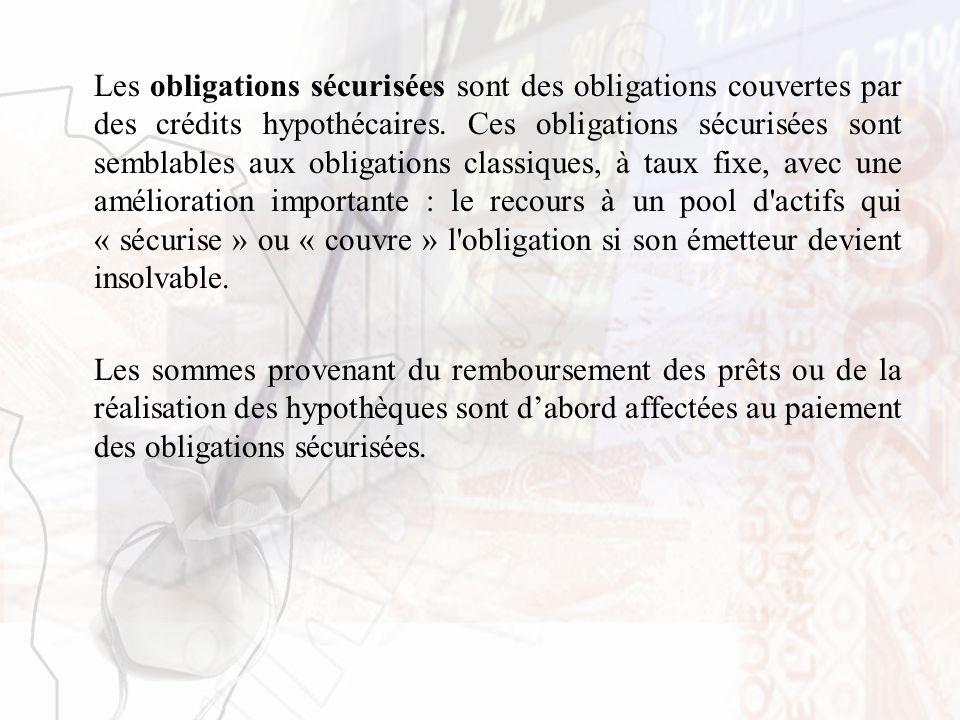 Les obligations sécurisées sont des obligations couvertes par des crédits hypothécaires.