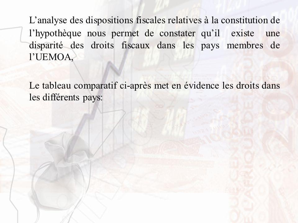 L'analyse des dispositions fiscales relatives à la constitution de l'hypothèque nous permet de constater qu'il existe une disparité des droits fiscaux dans les pays membres de l'UEMOA,