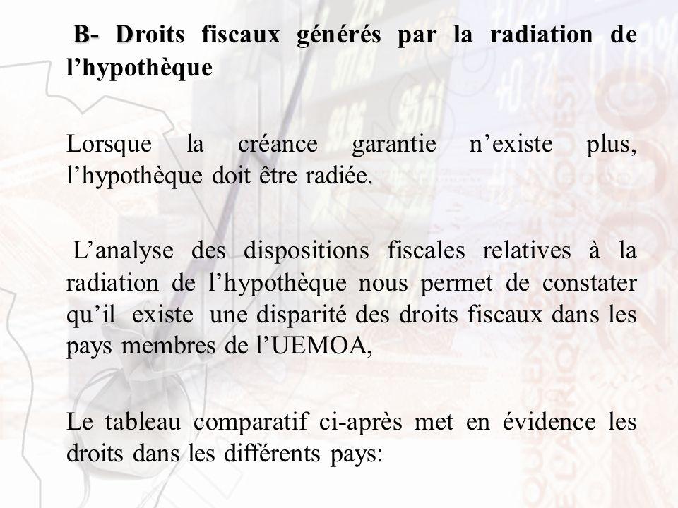 B- Droits fiscaux générés par la radiation de l'hypothèque