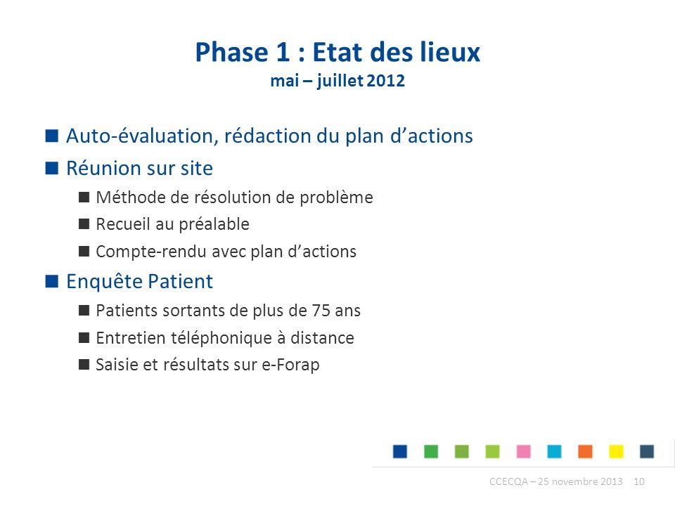 Phase 1 : Etat des lieux mai – juillet 2012
