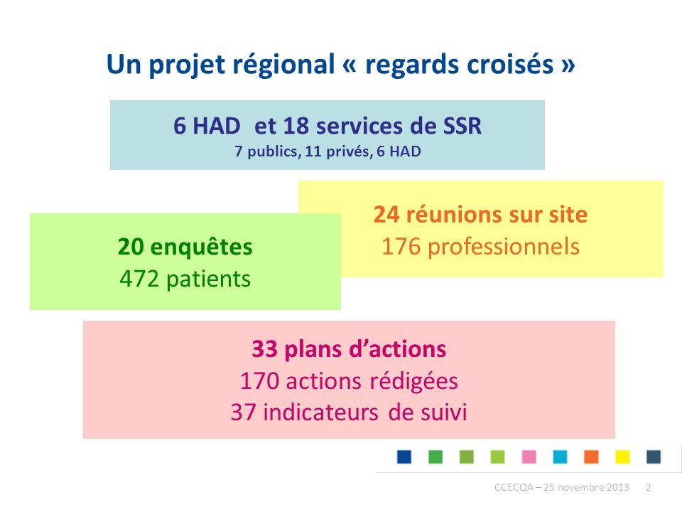 Un projet régional « regards croisés »