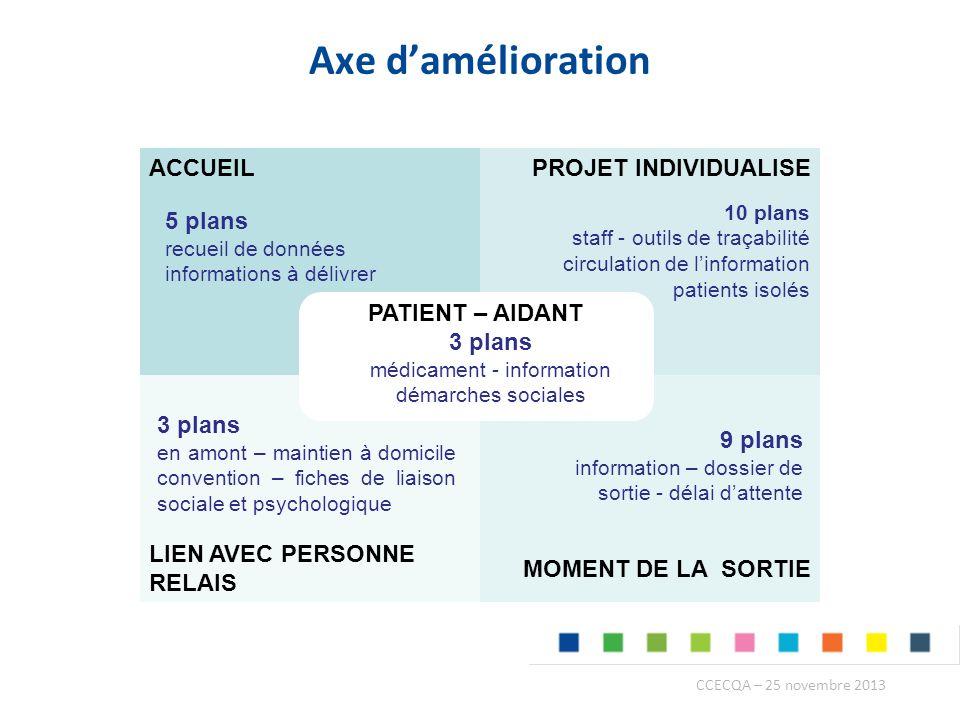 médicament - information