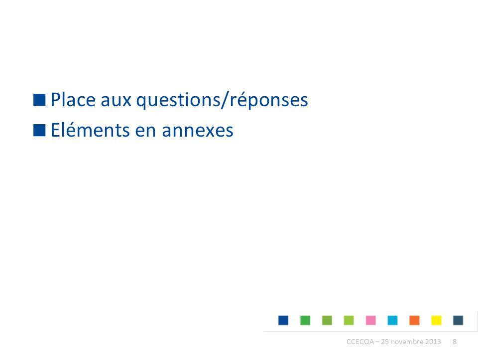 Place aux questions/réponses