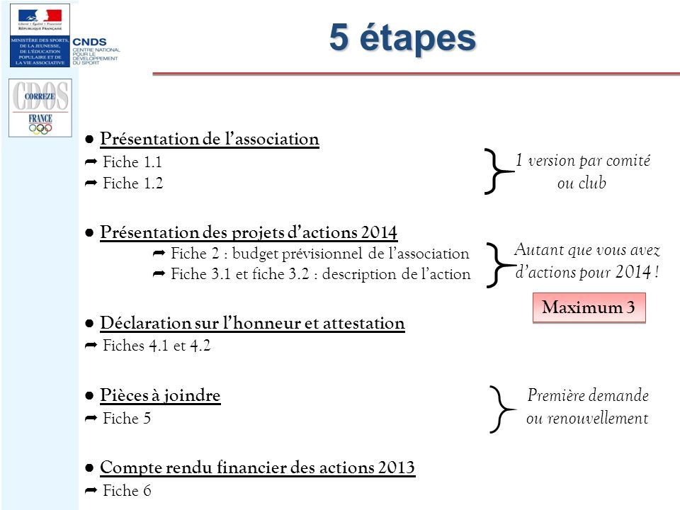 5 étapes ● Présentation de l'association  Fiche 1.1