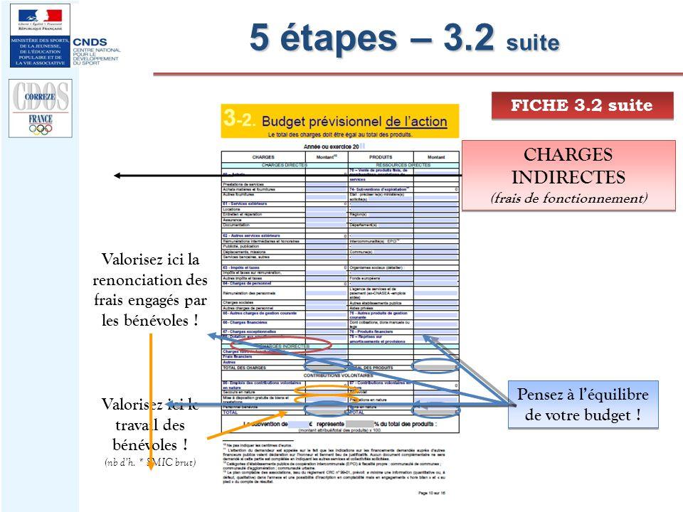 5 étapes – 3.2 suite CHARGES INDIRECTES FICHE 3.2 suite