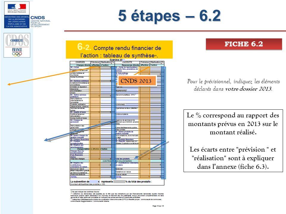 5 étapes – 6.2 FICHE 6.2. CNDS 2013. Pour le prévisionnel, indiquez les éléments déclarés dans votre dossier 2013.