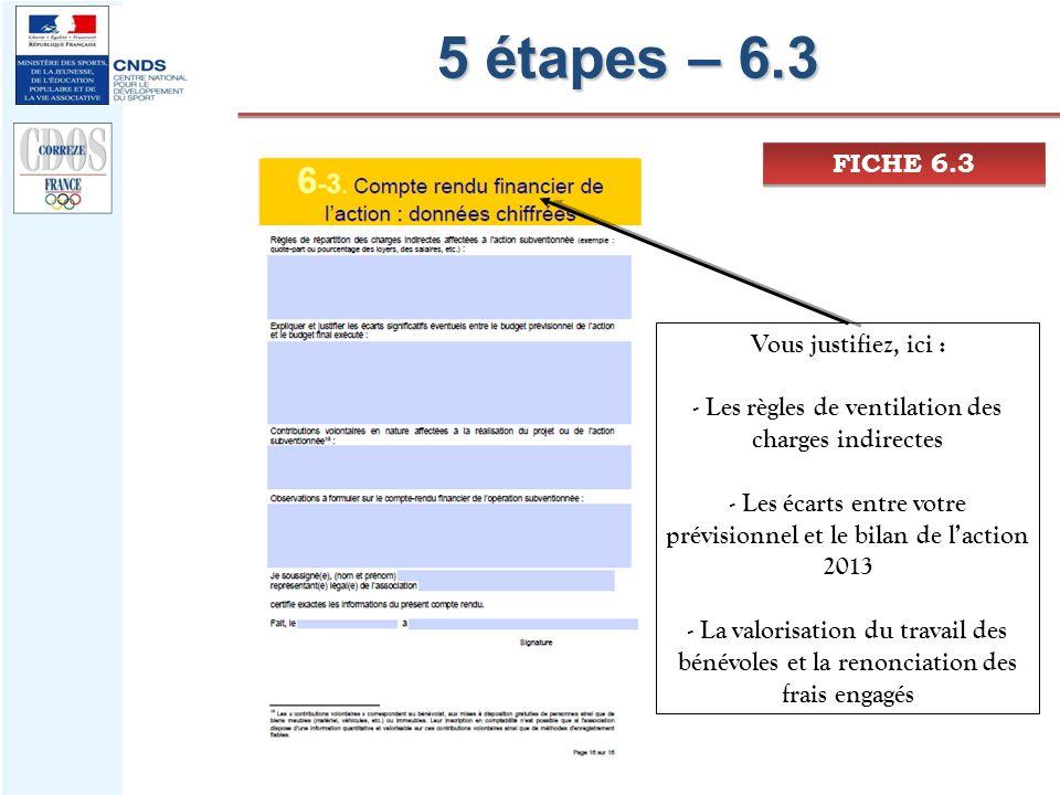 5 étapes – 6.3 FICHE 6.3 Vous justifiez, ici :