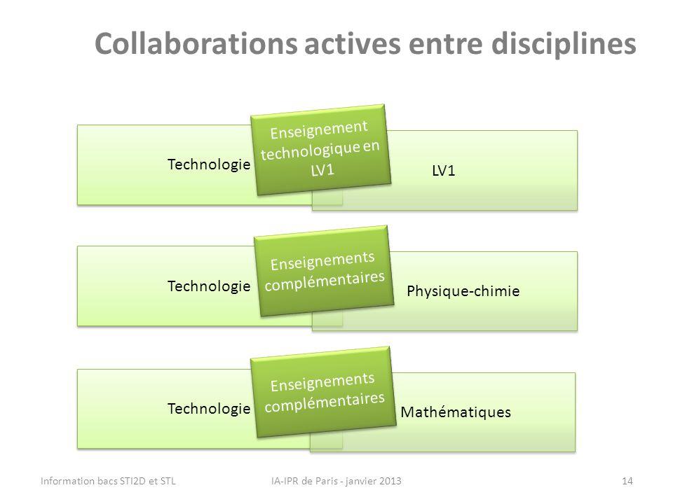 Collaborations actives entre disciplines
