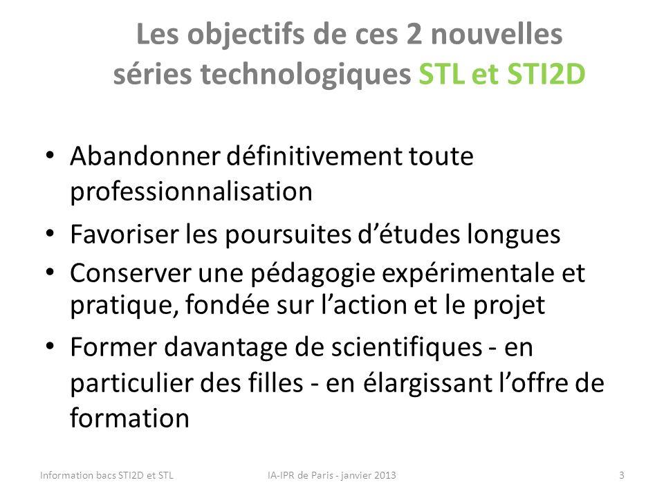 Les objectifs de ces 2 nouvelles séries technologiques STL et STI2D