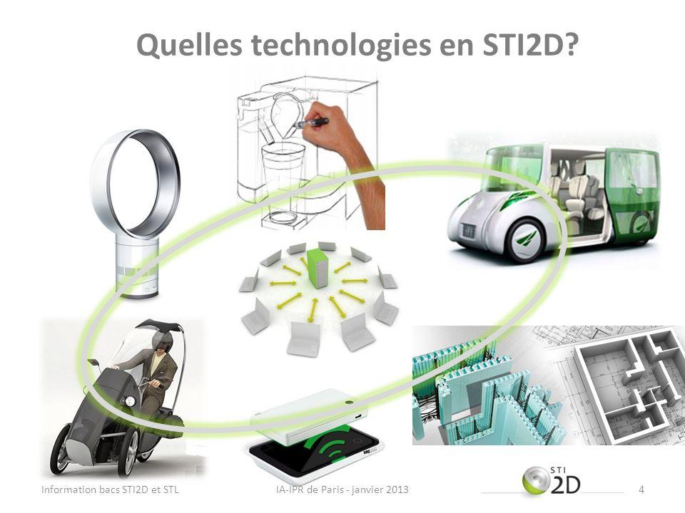 Quelles technologies en STI2D