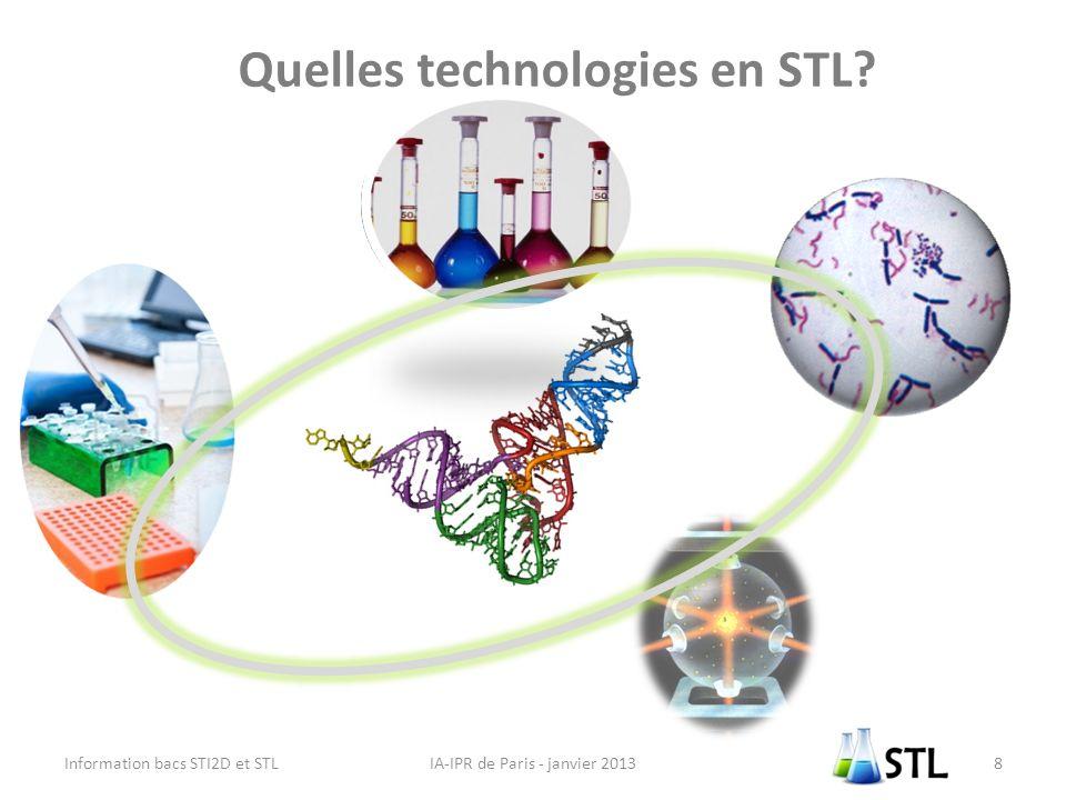 Quelles technologies en STL