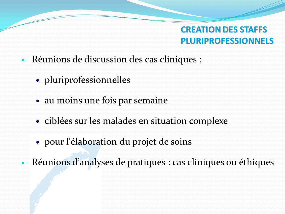 CREATION DES STAFFS PLURIPROFESSIONNELS