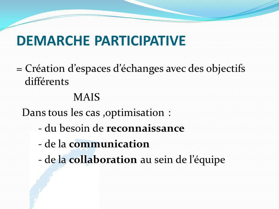 DEMARCHE PARTICIPATIVE