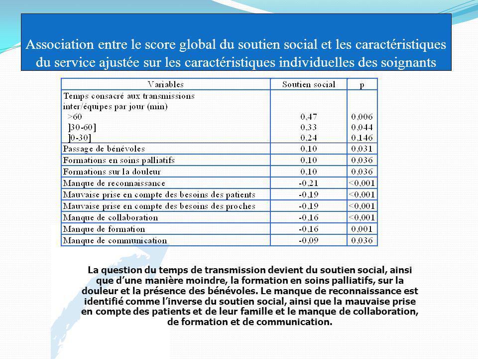Association entre le score global du soutien social et les caractéristiques du service ajustée sur les caractéristiques individuelles des soignants