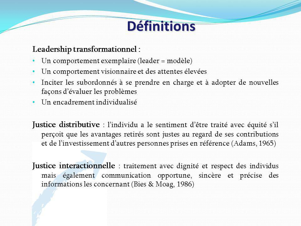 Définitions Leadership transformationnel :